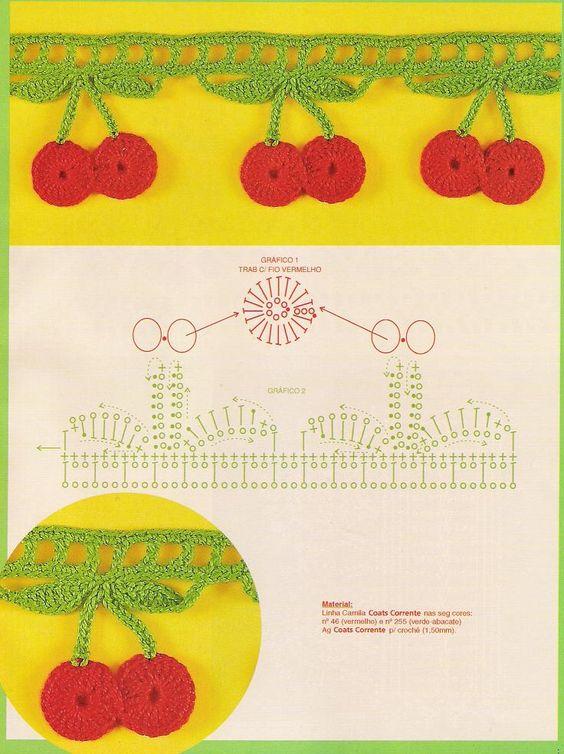 frutas croche passo passo cereja