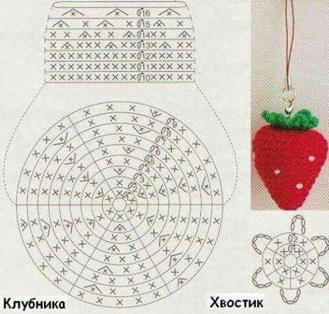 frutas croche passo passo morango