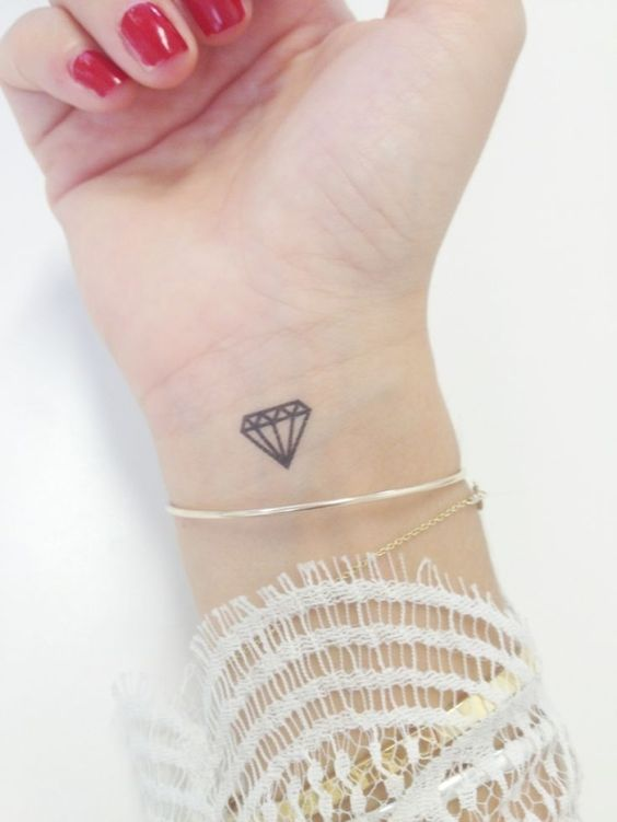 tatuagem feminina tumblr pulso