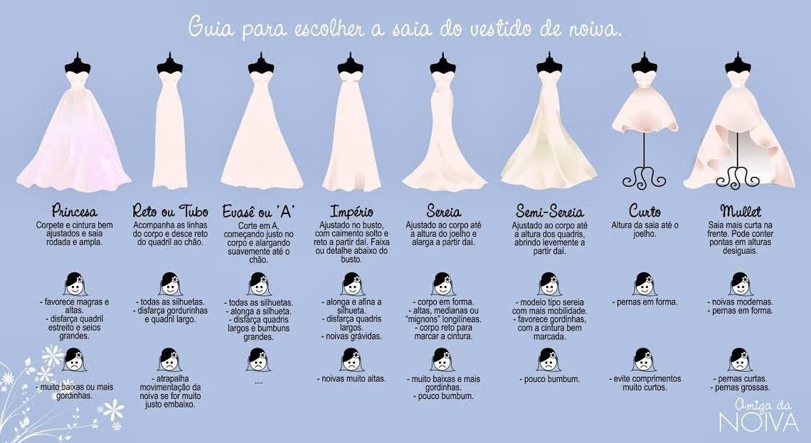 vestido casamento tipo corpo
